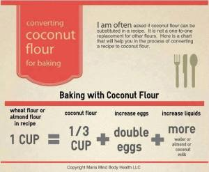 Tips for cooking with Coconut Flour